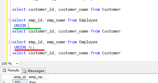 What is difference between UNION vs UNION ALL in SQL  Java67