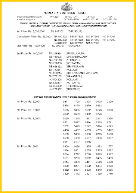 Kerala Lottery Result 06-07-2018 Nirmal Lottery Results NR-76 Official PDF keralalotteriesresults.in-page-001