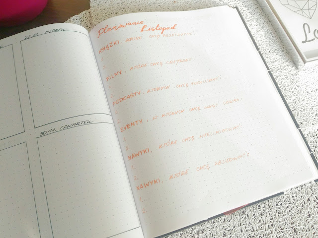 plan i cele na miesiąc w Bullet Journal