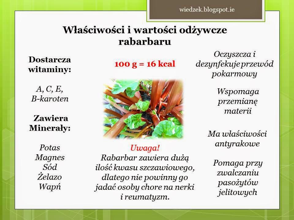 właściwości rabarbaru