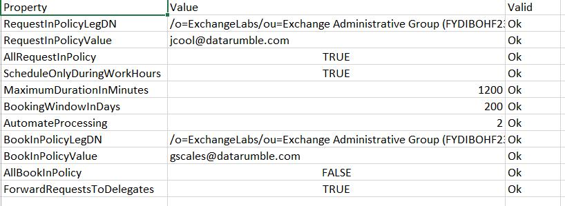 Glen's Exchange and Office 365 Dev Blog: 2015
