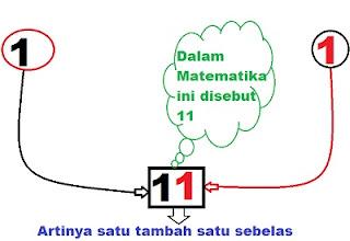 Apa itu Debat? oleh Martin Karakabu guru Bahasa Indonesia SMA Kanaan Jakarta