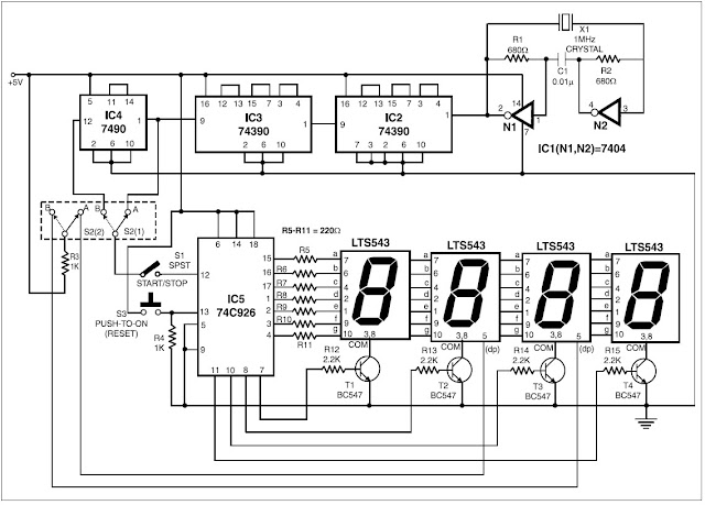 circuit diagram knowledge electronic stop watch asynchronous up counter
