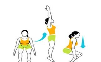 Ternyata Ini 7 Kesalahan Nge-Gym yang Bikin Latihanmu Jadi Sia-Sia!