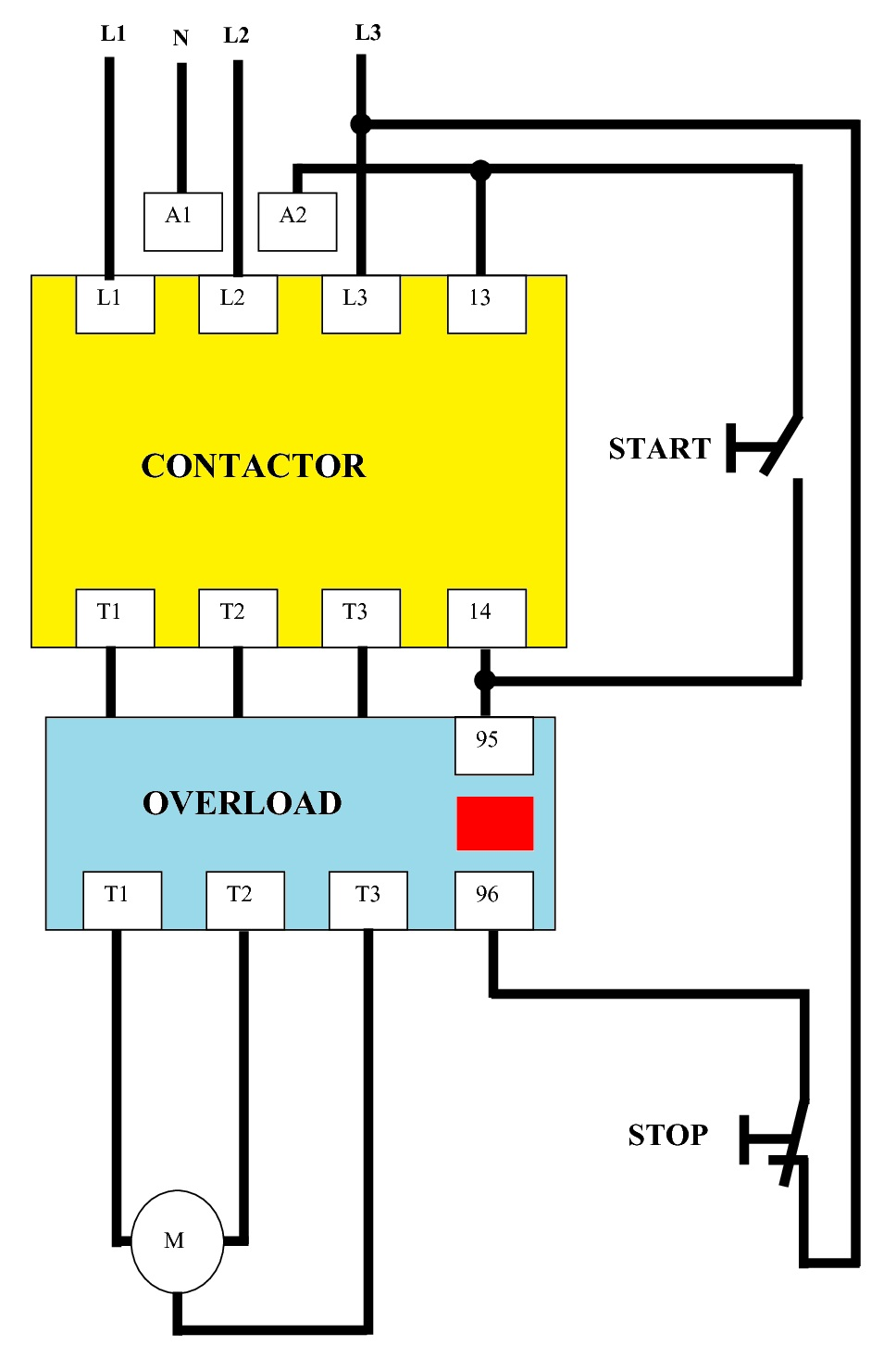 Direct On Line (DOL) Wiring Diagram for 3Phase with 110