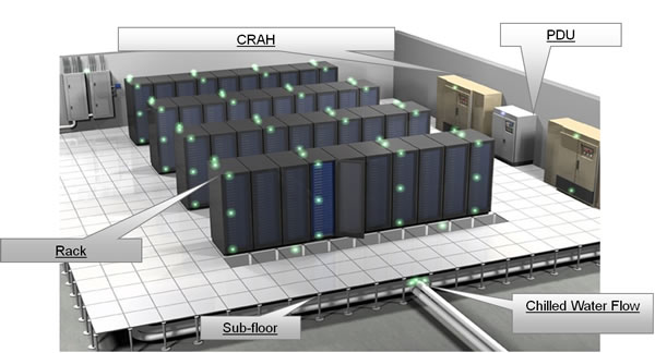 1 4 it data center design and its components storage for Data center floor plan