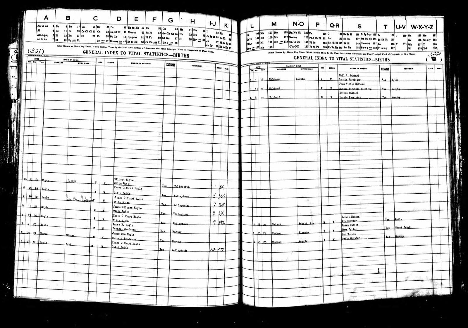 Jacob Leonard Hoyle Family History: James Gilbert Hoyle 1880