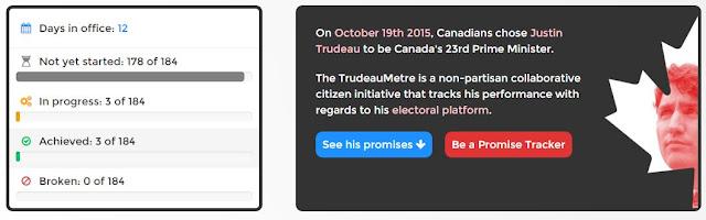 Trudeaumetre - keeping politicians honest