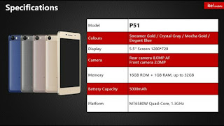 Price and specification of Itel P51