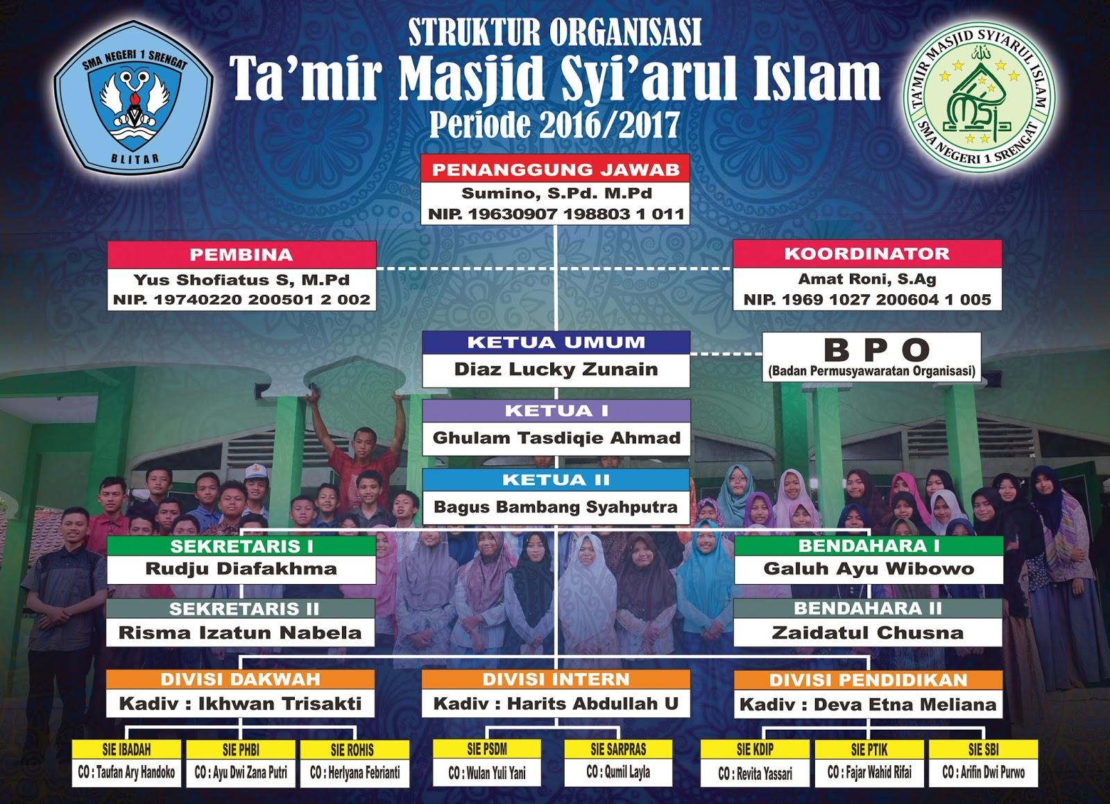 Struktur Organisasi TMSI 2016/2017