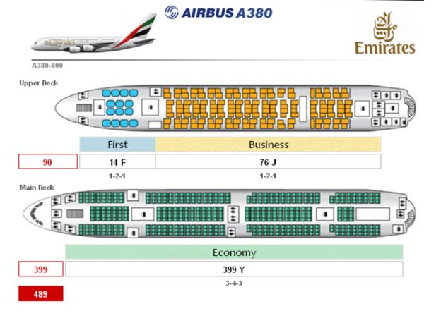Airbus A380 seat configuration
