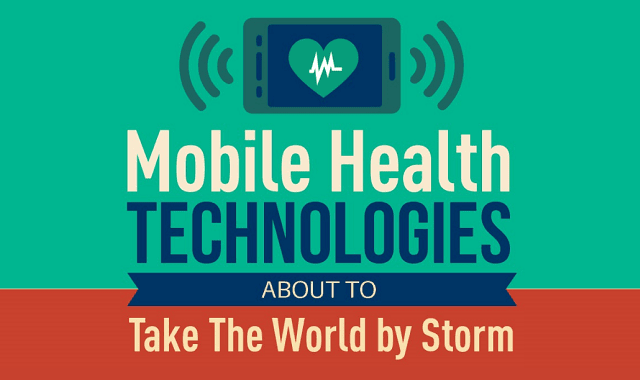 Mobile Health Technologies About To Take The World By Storm
