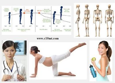 Kiến thức cơ bản về bệnh loãng xương cho bạn