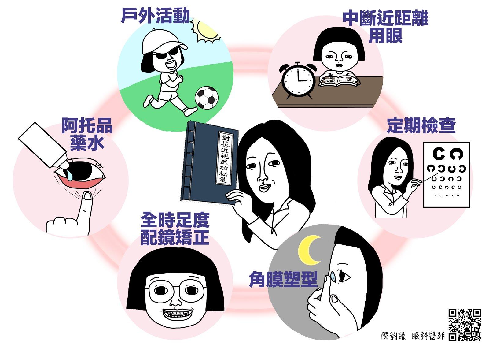 陳韻臻眼科醫師: 近視有救嗎?矯正方式比一比