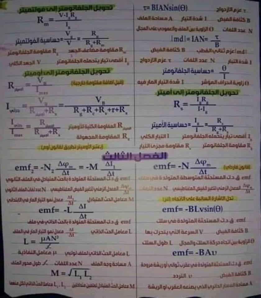 مراجعة اثباتات و قوانين و رسومات منهج الفيزياء للصف الثالث الثانوي 5