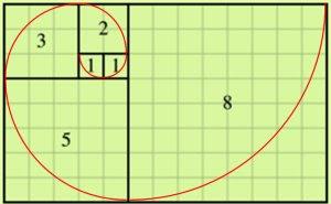 Algoritmo para Calcular primeros n términos de la sucesión de Fibonacci
