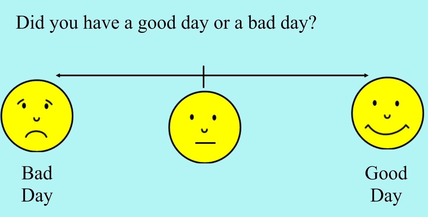 Nathan Kraft's Blog: Good Day or Bad Day? (Adding Integers)