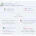 Ranking Alexa Kisahsidairy.com 17.04.2017