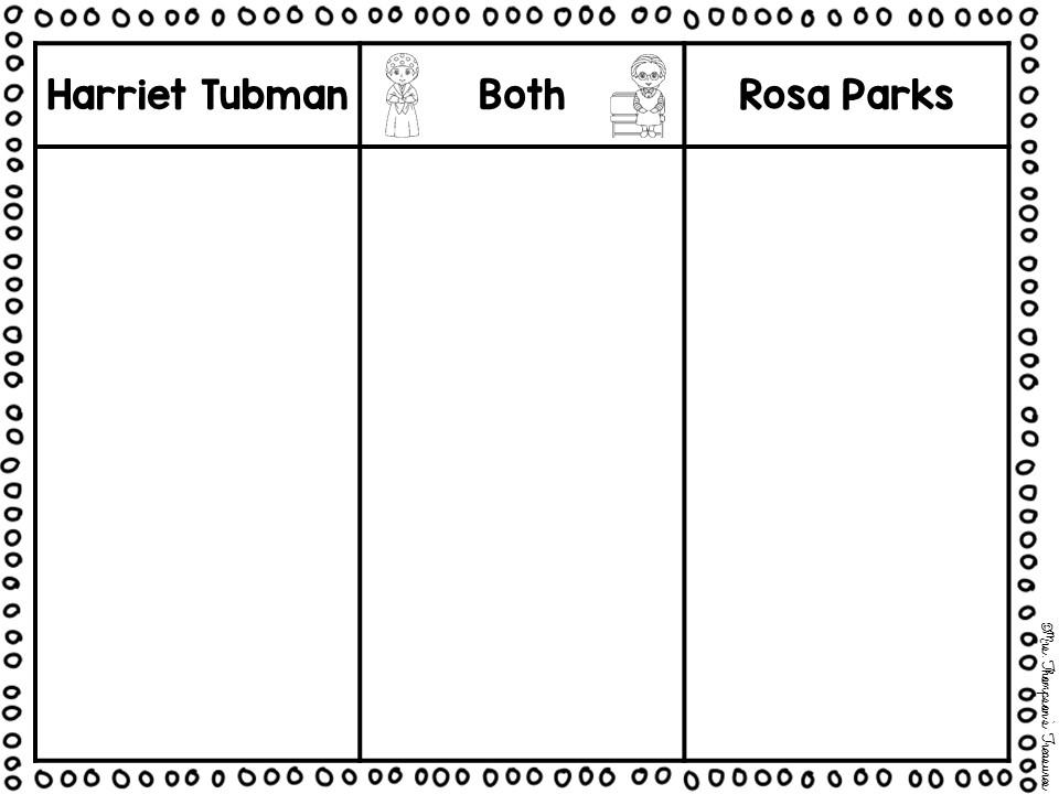 Free Black History Month Activity - Comparing Harriet Tubman \u0026 Rosa Parks