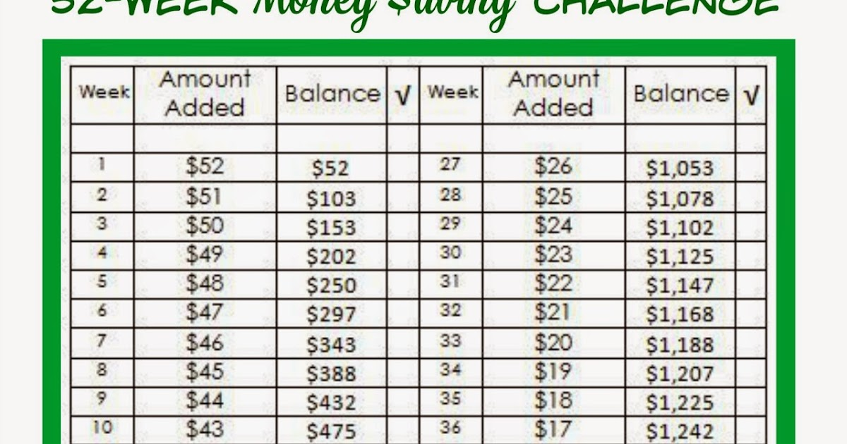 also come together kids week money savings challenge with printable rh cometogetherkids