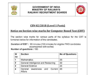 Railways Notice for Section wise Marks for RRB Group D Exam 2018