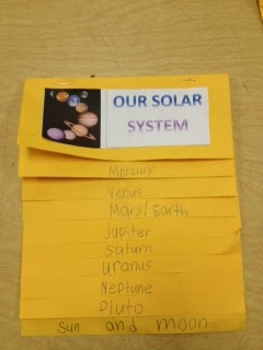 Soaring to New Heights - A 3rd Grade Blog: Planet Flip Book