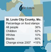 New York Times Food Stamp Usage