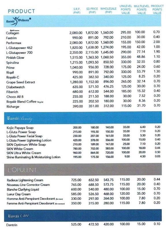 New Royale Pricelist For Royale Distributors