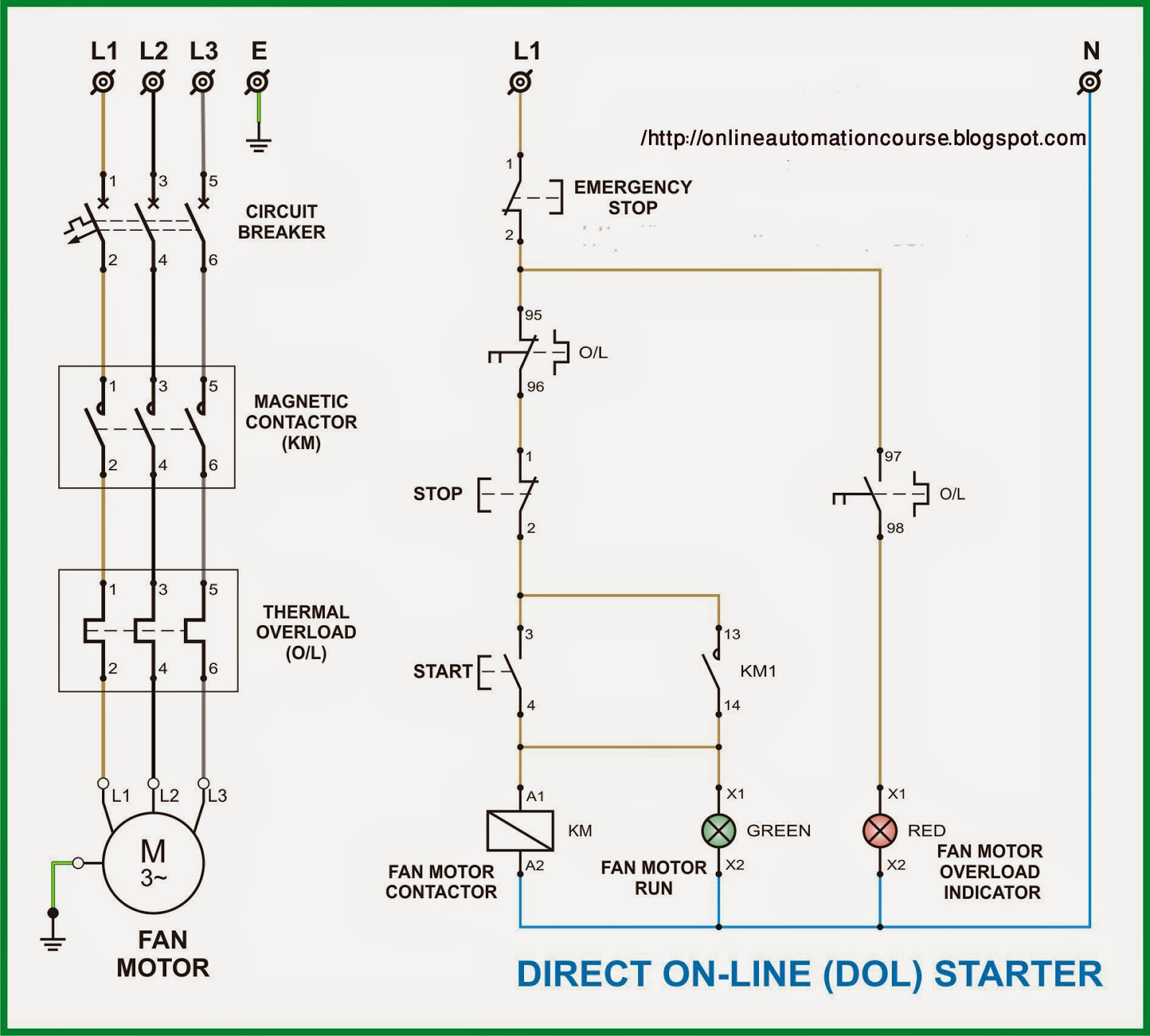Wiring Diagram Starter Dol Diagram Base Website Starter Dol
