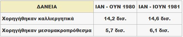 Η «Μυστική και αυστηρώς απόρρητη Έκθεση» φέρει την υπογραφή του Ευάγγελου Αβέρωφ, είχε αποσταλεί προς τον Πρωθυπουργό κ. Γεώργιο Ράλλη και είχε διανεμηθεί σε πολύ στενό κύκλο έμπιστων στελεχών της Κυβέρνησης της Ν.Δ. (Ιούλιος 1981).
