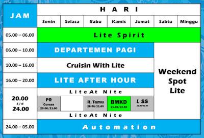 Live Streaming 105.8 Lite FM Jakarta
