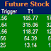 Most active future and option calls ( Pre Market Tips ) for 08 Sept 2016