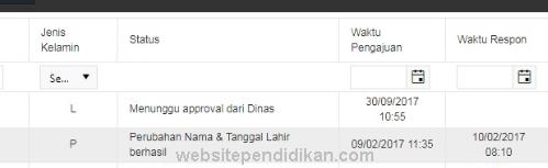 Status Pengajuan Perubahan Nama, Tanggal Lahir, dan Nama Ibu Kandung Siswa di Website Verval PD Kemdikbud