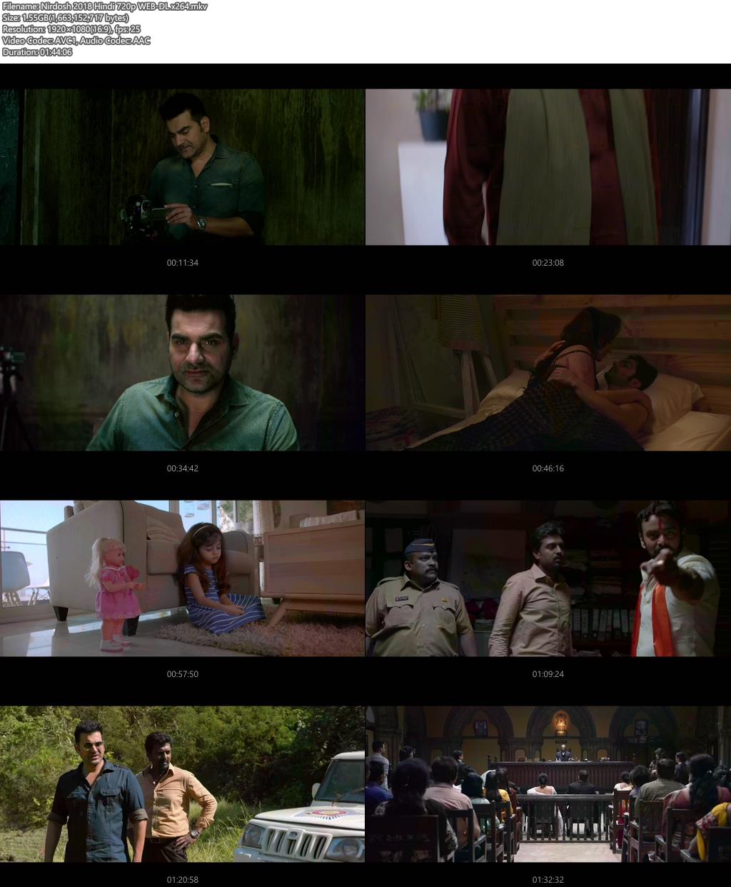 Nirdosh 2018 Hindi 720p WEB-DL x264 | 480p 300MB | 100MB HEVC Screenshot