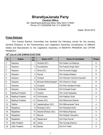 BJP ने जारी की 24 उम्मीदवारों की लिस्ट, कमलनाथ के बेटे के सामने होंगे नाथन शाह