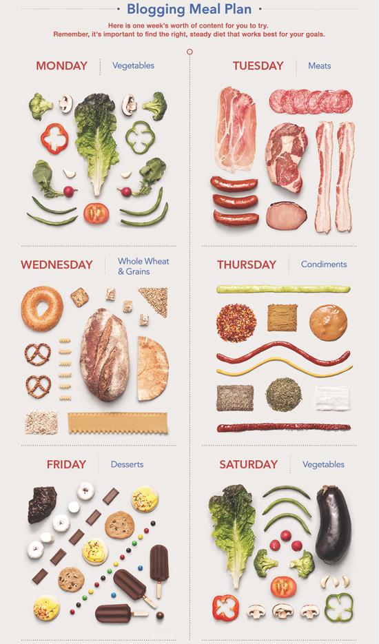 Influencer Marketing Food