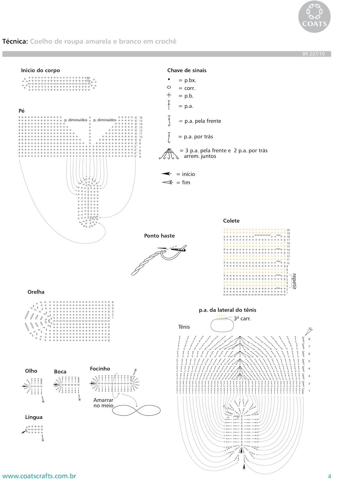 Coelho De Croche Com Grafico E Receita