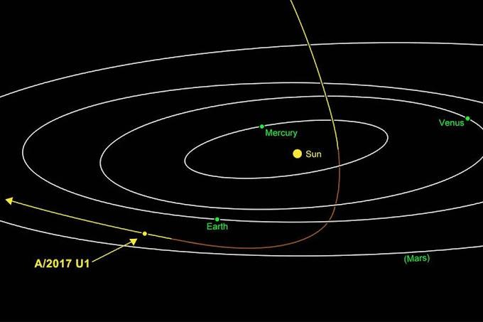 Objeto misterioso vindo de outra estrela é visto pela NASA