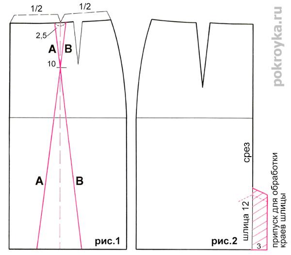 Выкройка юбки с двумя встречными складками «ножницы»