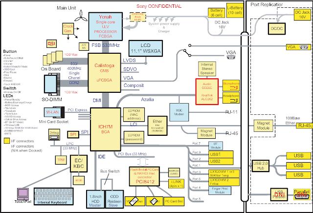 How to read laptop schematics part 2