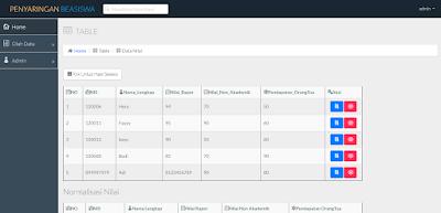 Aplikasi Penyaringan Beasiswa Berbasis Web Codeigniter