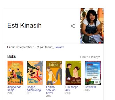 penulis favorit Indonesia
