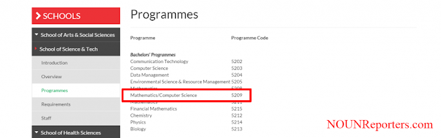 Bsc mathematics and Computer Science in the National Open university of Nigeria ( NOUN )