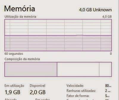 Como saber qual memória RAM comprar
