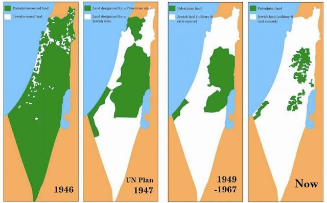 Zionism through history