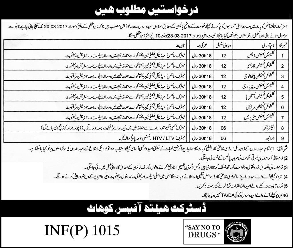 District Health Office Kohat KPK Jobs