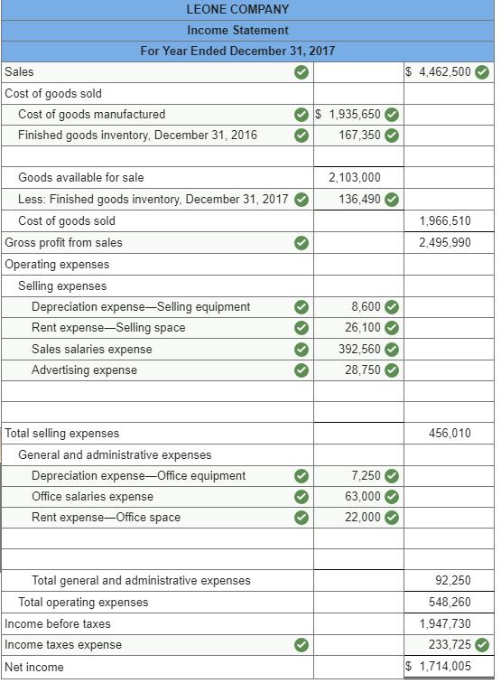 quiz and homework  chapter 14  schedule of cost of goods