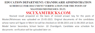 Chd TGT 2015 Document Verification Schedule