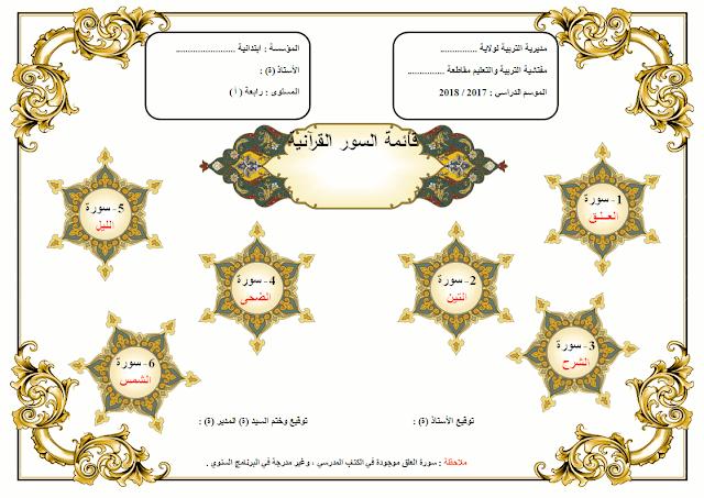 قائمة السور القرآنية لسنة الرابعة إبتدائي 2017/2018 Word