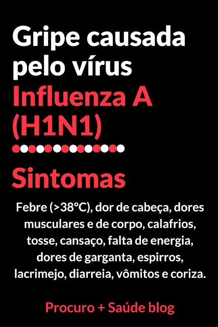 Gripe causada pelo vírus Influenza A (H1N1)